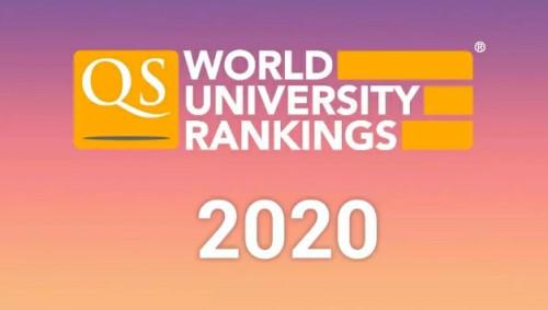 2020年QS世界大学【学术声誉】TOP 50榜单汇总!