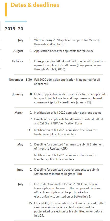 注意!7月1日,美国加州大学UC申请系统正式开启!