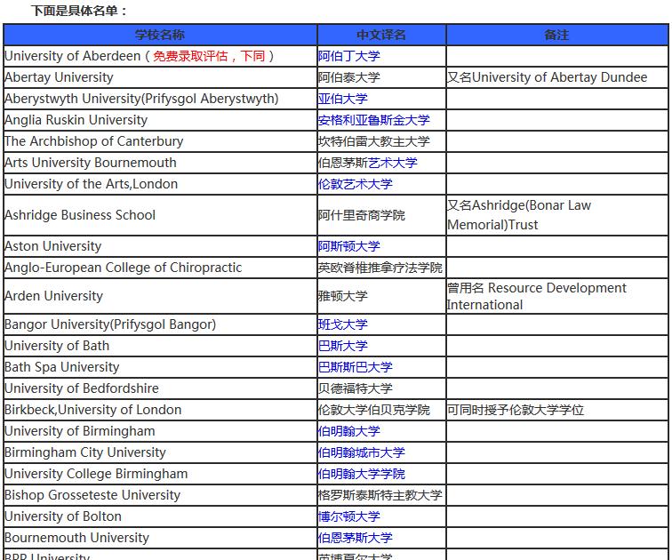 权威!中国最认可的英国大学,再也不用担心上野鸡学校啦!