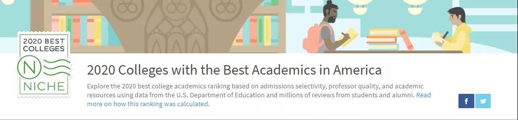 2020年Niche美国最佳大学TOP50排行榜!