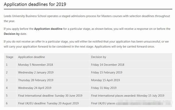 2020-2021年英国利兹大学硕士录取要求分析及内部认可名单