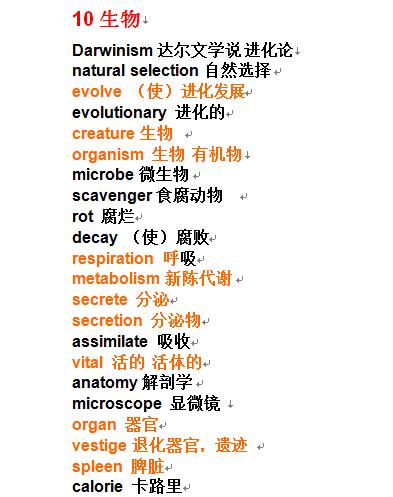 """托福综合写作必备——分课题分类词汇""""快充""""!"""