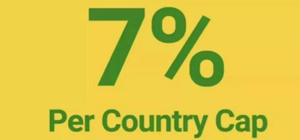 每个国家申请人获得绿卡的数量不能超过总量的7%