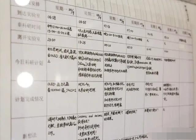 为什么你进不了清华大学,清华学霸作息表的几张图给你答案!
