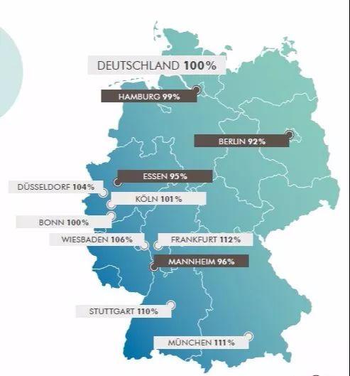 2019年德国薪酬报告已出炉!金融财务、商务、IT谁牛?