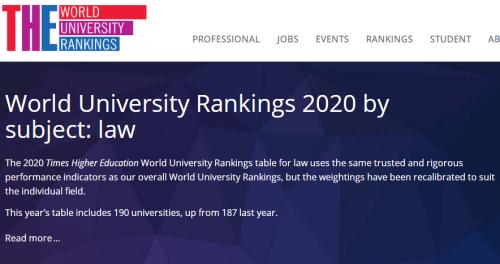2020年THE世界大学学科【法律】排名:哈佛大学跌出前十!