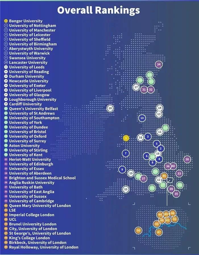 英国Totally Money数据统计网站:盘点2019最省钱的大学们!
