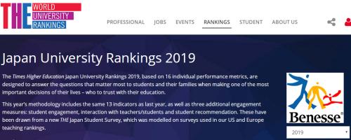 2019年THE日本大学排名榜单:京都大学VS东京大学争夺第一!