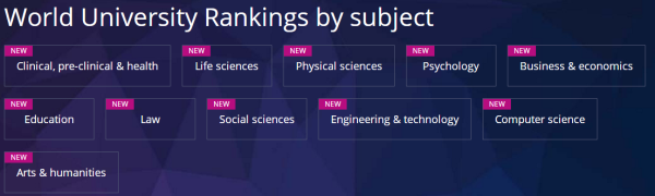 汇总!2020年THE世界大学学科排名:11大专业学科谁主沉浮?