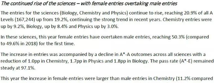 JCQ发布《2019年最受欢迎A-Level科目》:数学一骑绝尘??