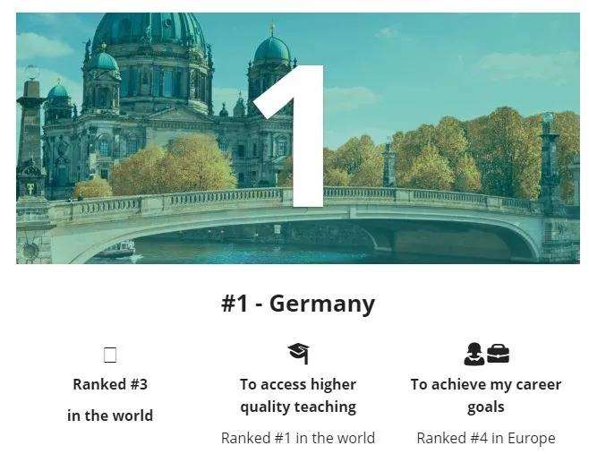 2020年德国大学排名,德国大学生就业率,德国大学就业率怎么样