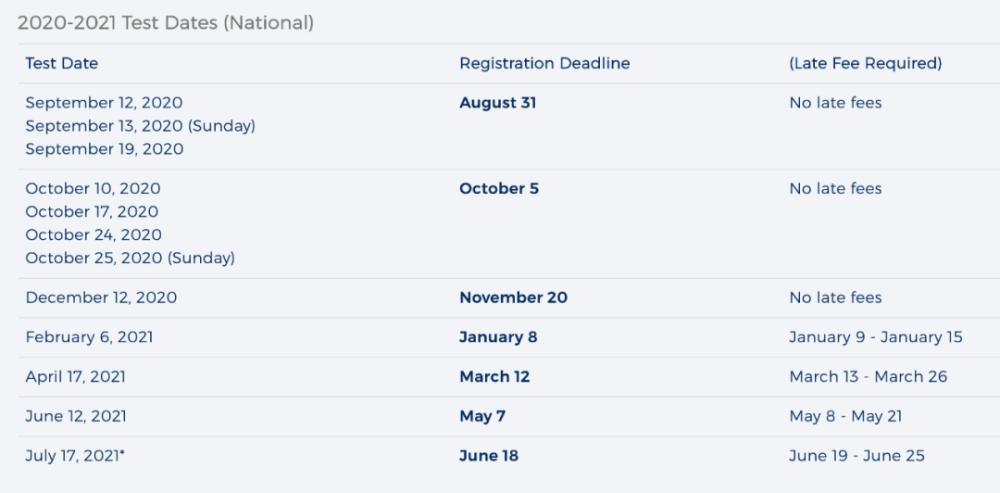 2021年ACT美国考试时间与国际考试时间安排