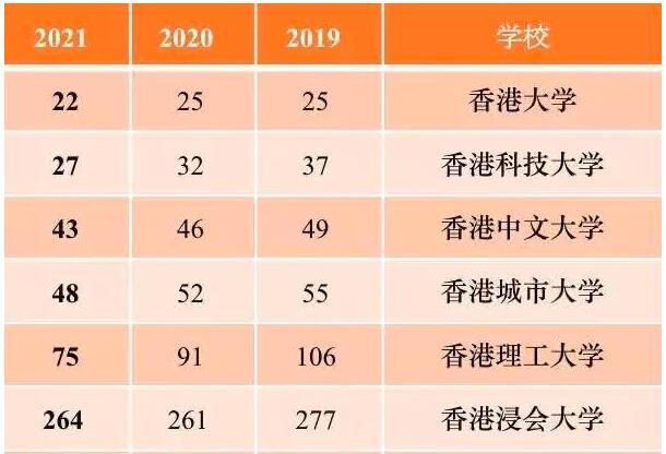 香港大学排名.jpg