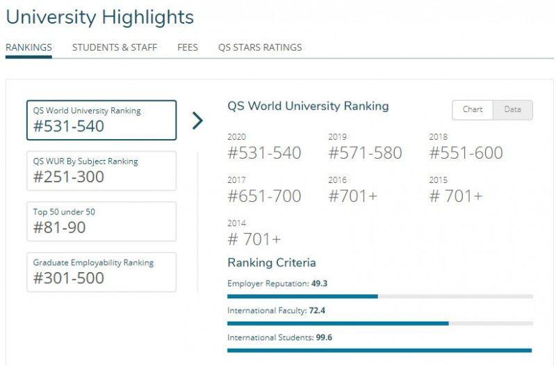 考文垂大学排名