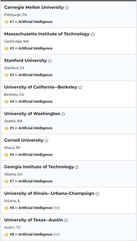 AI专业排名前20的美国大学