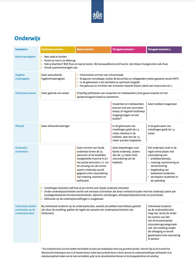 荷兰大学教学计划