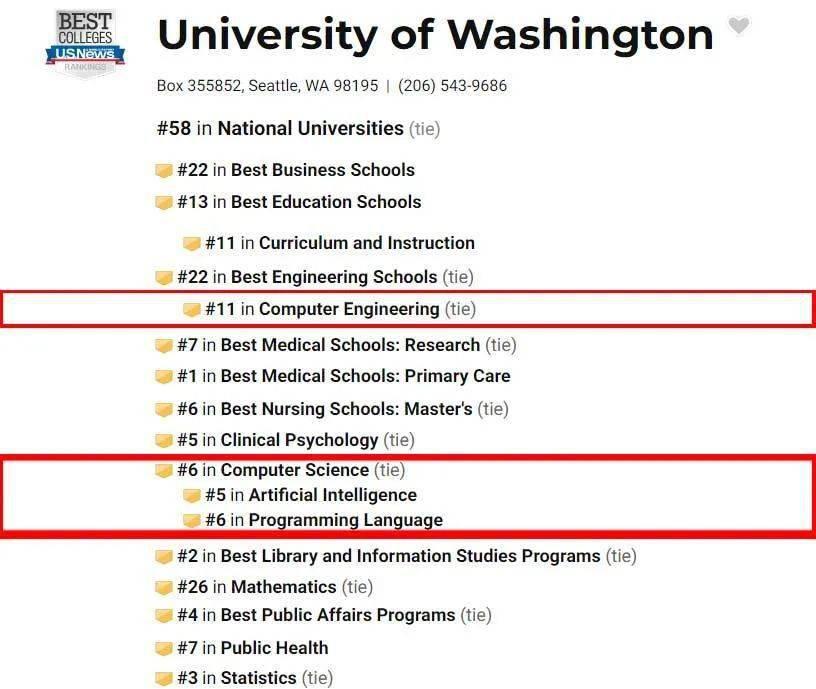 美国留学,华盛顿大学,留学申请