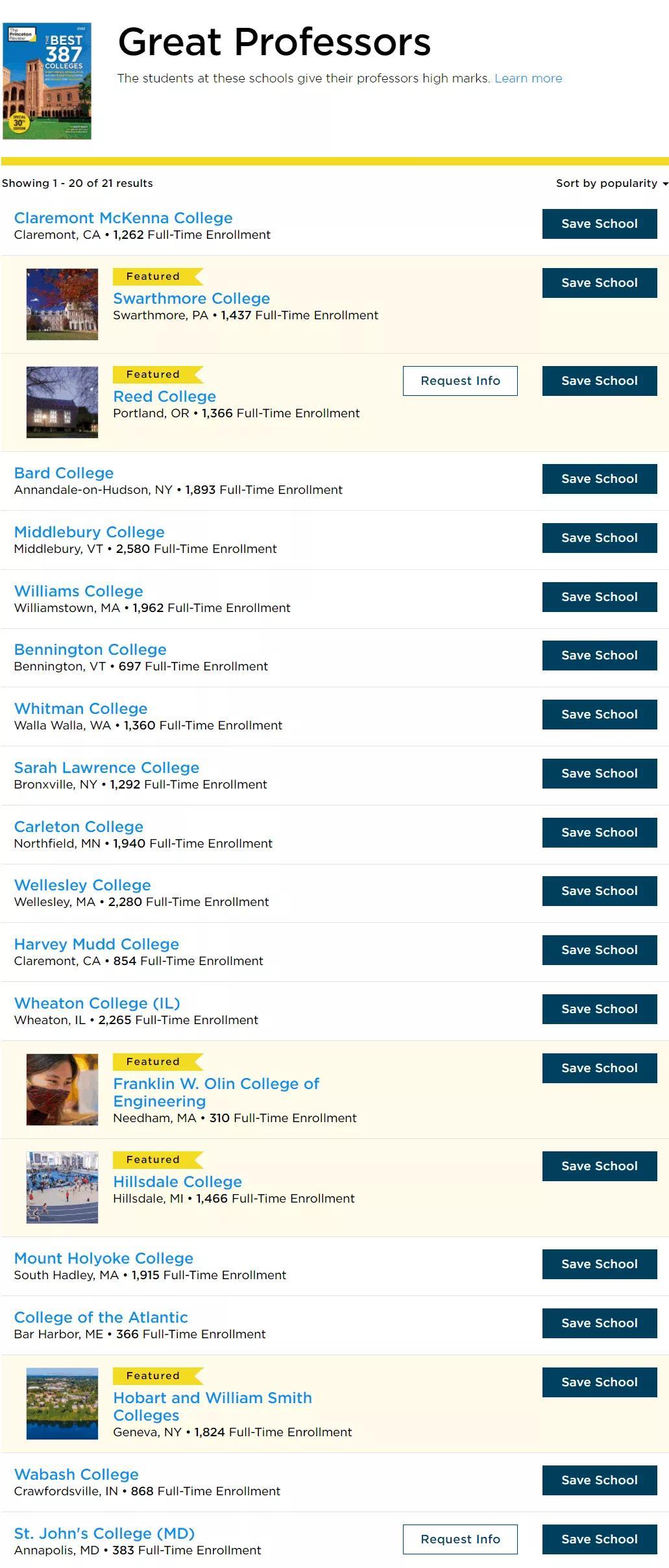 普林斯顿评论,美国留学,院校排名