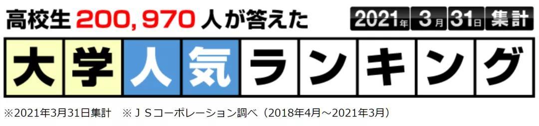 日本留学,院校排名