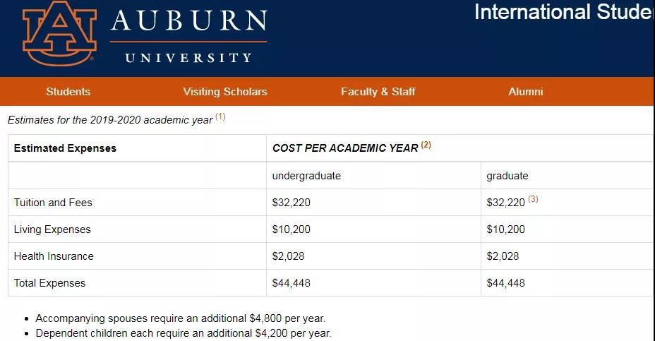 美国留学,奥本大学,留学申请