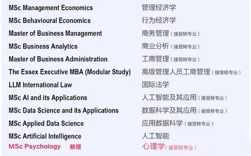 英国留学,硕士留学,留学申请