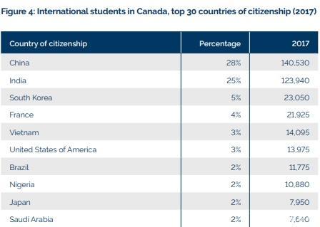 加拿大留学签证突变,这些妈妈恐怕不能久留了!